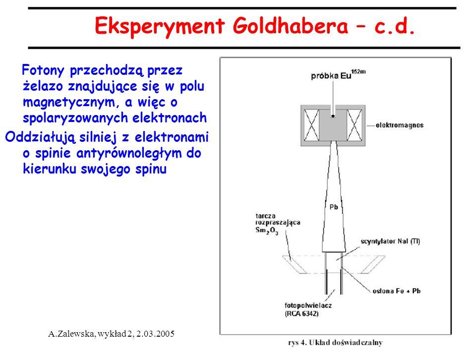 13 A.Zalewska, wykład 2, 2.03.2005 Eksperyment Goldhabera – c.d. Fotony przechodzą przez żelazo znajdujące się w polu magnetycznym, a więc o spolaryzo
