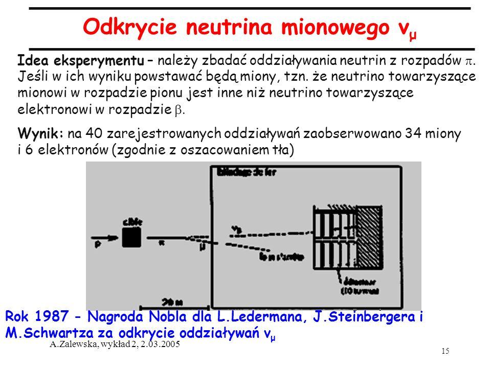 15 A.Zalewska, wykład 2, 2.03.2005 Odkrycie neutrina mionowego ν μ Rok 1987 - Nagroda Nobla dla L.Ledermana, J.Steinbergera i M.Schwartza za odkrycie
