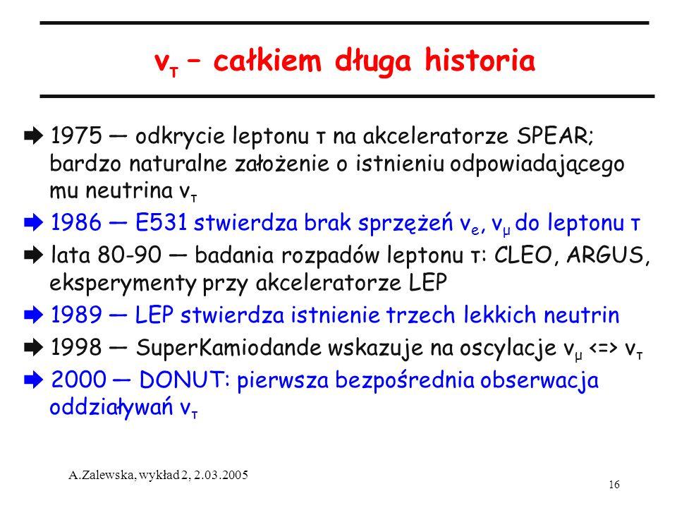 16 A.Zalewska, wykład 2, 2.03.2005 ν τ – całkiem długa historia 1975 odkrycie leptonu τ na akceleratorze SPEAR; bardzo naturalne założenie o istnieniu