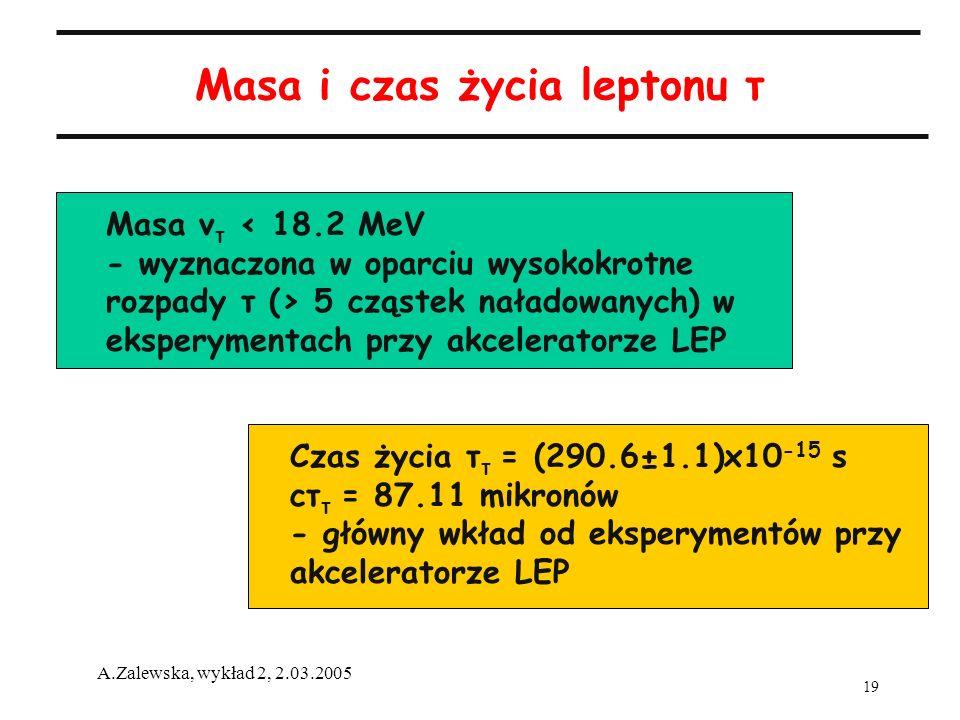 19 A.Zalewska, wykład 2, 2.03.2005 Masa i czas życia leptonu τ Masa ν τ 5 cząstek naładowanych) w eksperymentach przy akceleratorze LEP Czas życia τ τ
