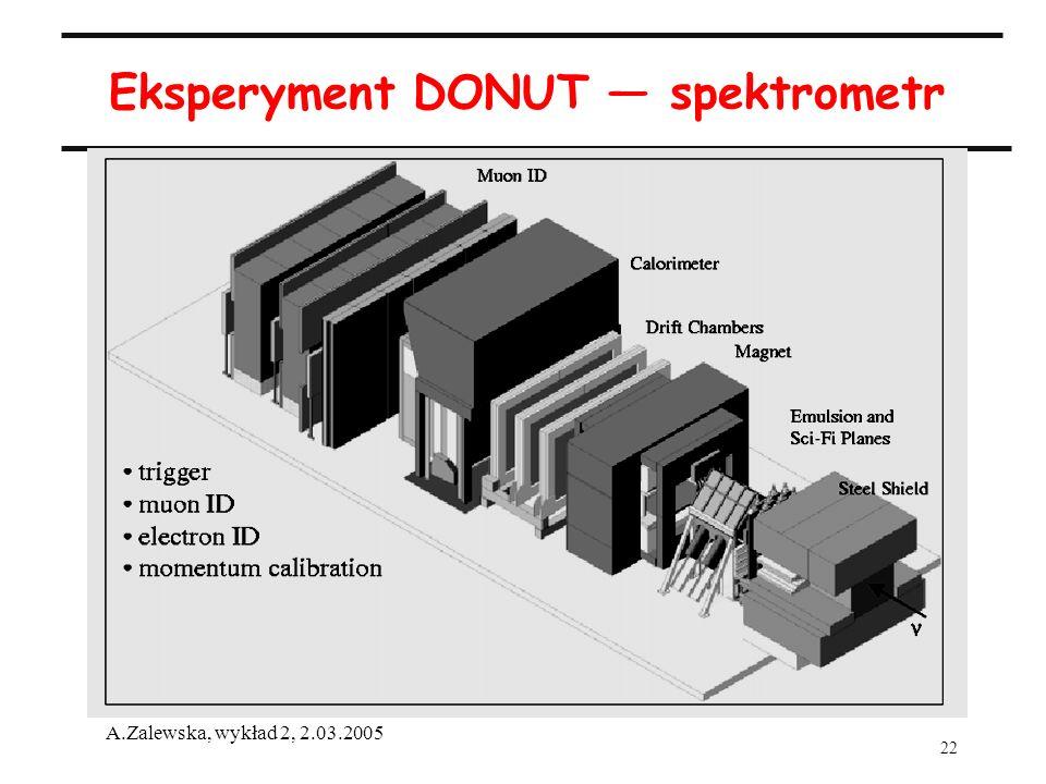 22 A.Zalewska, wykład 2, 2.03.2005 Eksperyment DONUT spektrometr