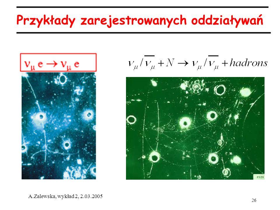 26 A.Zalewska, wykład 2, 2.03.2005 Przykłady zarejestrowanych oddziaływań