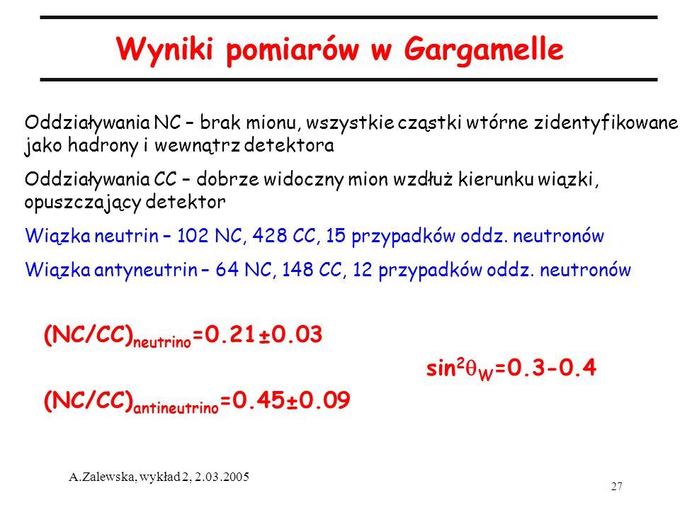 27 A.Zalewska, wykład 2, 2.03.2005 Wyniki pomiarów w Gargamelle Oddziaływania NC – brak mionu, wszystkie cząstki wtórne zidentyfikowane jako hadrony i