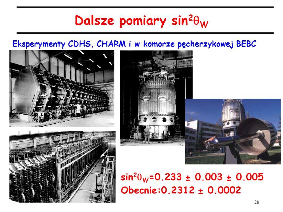 28 A.Zalewska, wykład 2, 2.03.2005 Dalsze pomiary sin 2 W Eksperymenty CDHS, CHARM i w komorze pęcherzykowej BEBC sin 2 W =0.233 ± 0.003 ± 0.005 Obecn