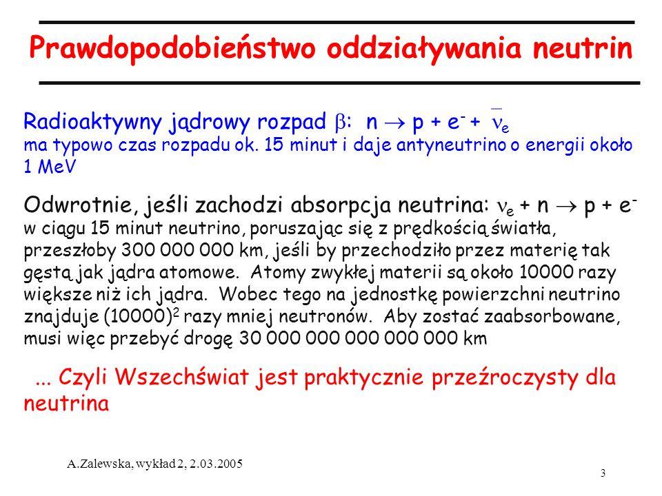 3 A.Zalewska, wykład 2, 2.03.2005 Prawdopodobieństwo oddziaływania neutrin Radioaktywny jądrowy rozpad : n p + e - + e ma typowo czas rozpadu ok. 15 m