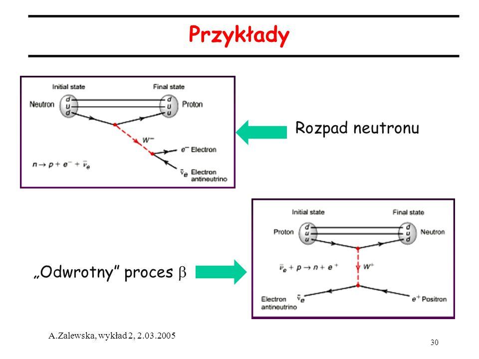30 A.Zalewska, wykład 2, 2.03.2005 Przykłady Rozpad neutronu Odwrotny proces