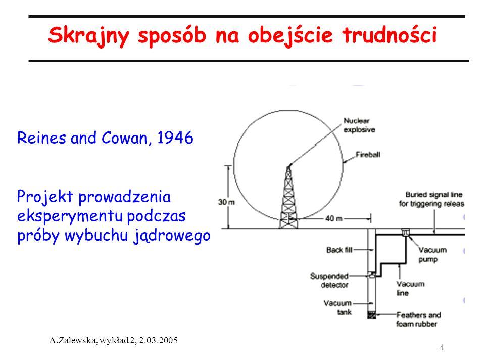 4 A.Zalewska, wykład 2, 2.03.2005 Skrajny sposób na obejście trudności Reines and Cowan, 1946 Projekt prowadzenia eksperymentu podczas próby wybuchu j