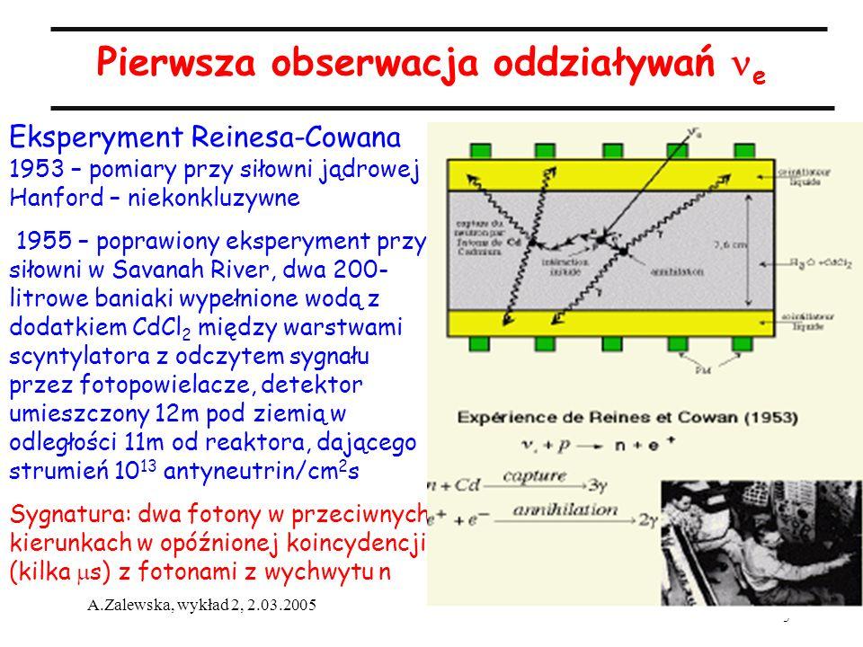 5 A.Zalewska, wykład 2, 2.03.2005 Pierwsza obserwacja oddziaływań e Eksperyment Reinesa-Cowana 1953 – pomiary przy siłowni jądrowej Hanford – niekonkl