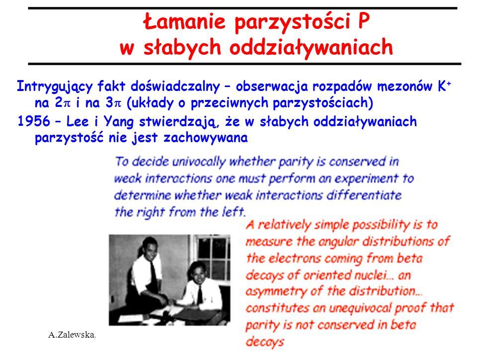 9 A.Zalewska, wykład 2, 2.03.2005 Łamanie parzystości P w słabych oddziaływaniach Intrygujący fakt doświadczalny – obserwacja rozpadów mezonów K + na