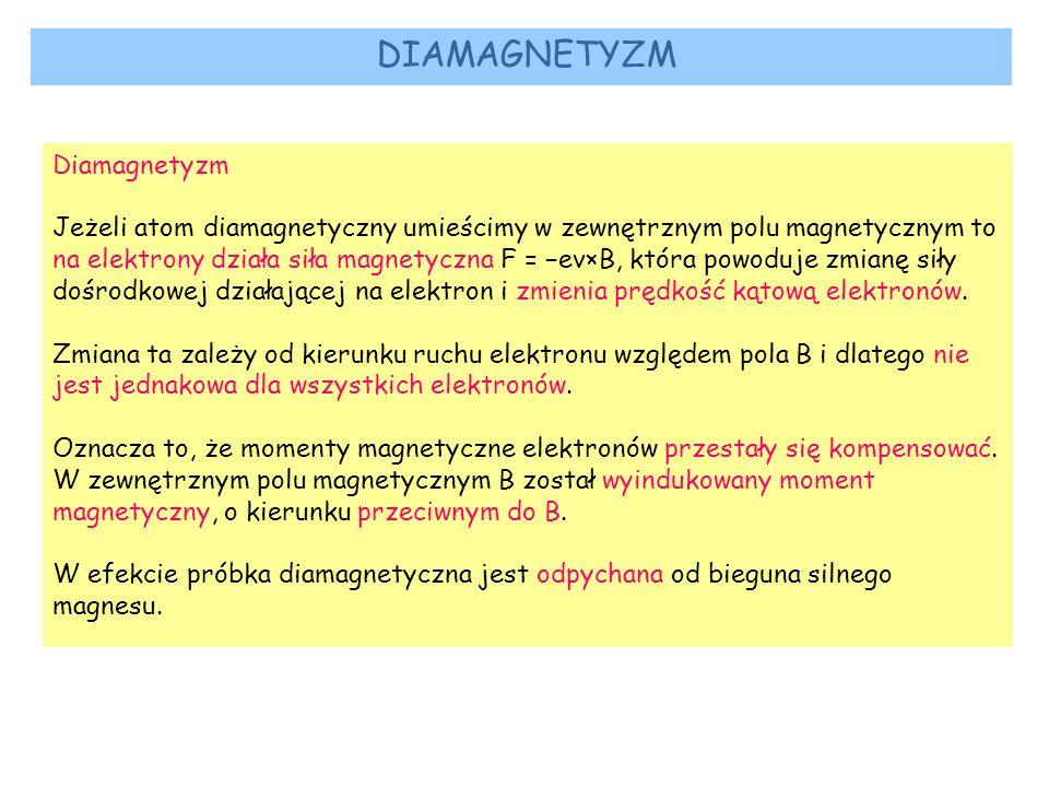 DIAMAGNETYZM Diamagnetyzm Jeżeli atom diamagnetyczny umieścimy w zewnętrznym polu magnetycznym to na elektrony działa siła magnetyczna F = ev×B, która powoduje zmianę siły dośrodkowej działającej na elektron i zmienia prędkość kątową elektronów.