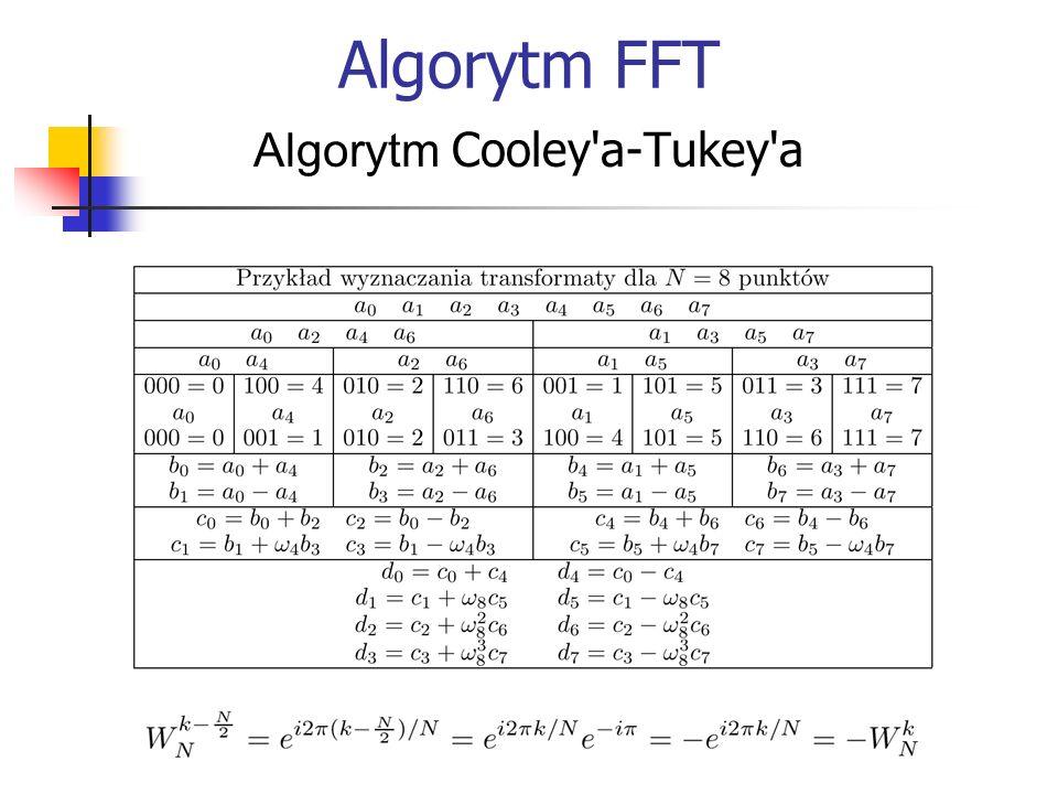 Algorytm FFT Algorytm Cooley'a-Tukey'a