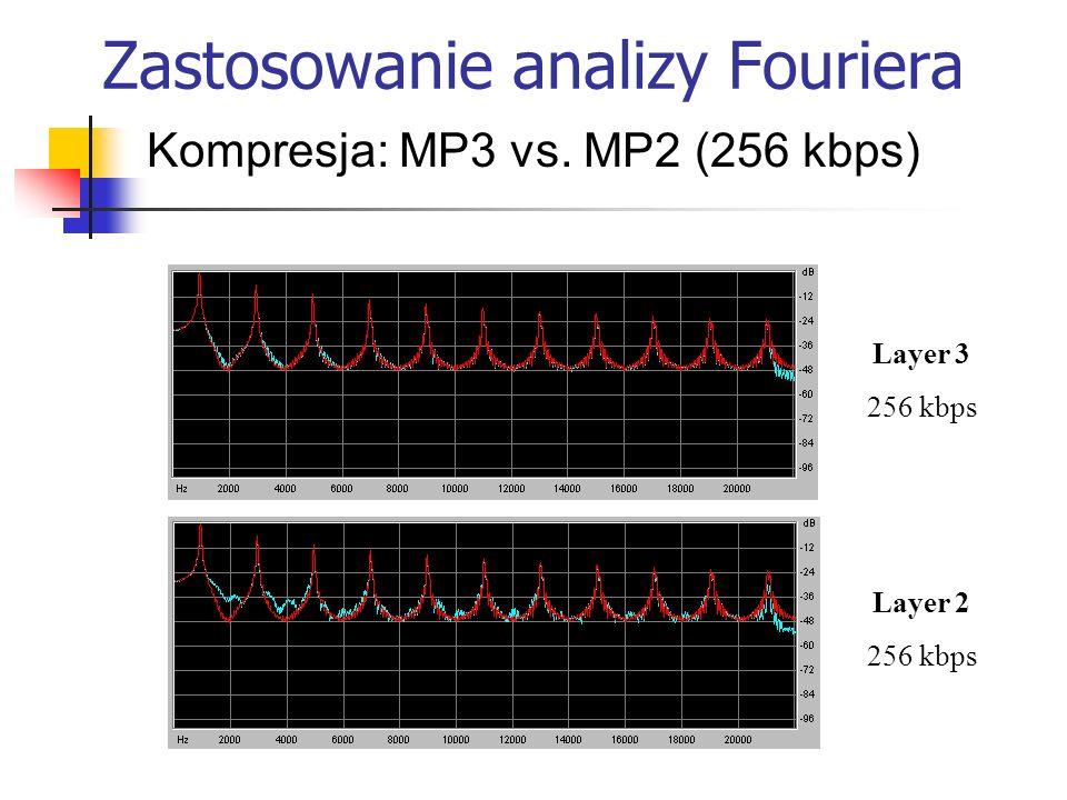 Zastosowanie analizy Fouriera Kompresja: MP3 vs. MP2 (256 kbps) Layer 3 256 kbps Layer 2 256 kbps