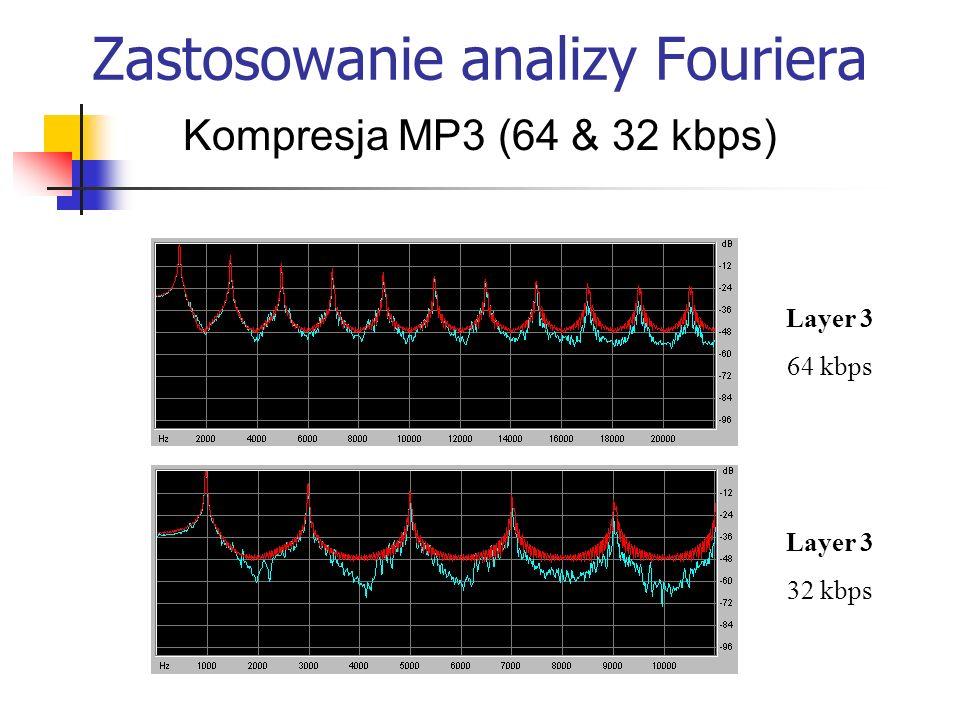 Zastosowanie analizy Fouriera Kompresja MP3 (64 & 32 kbps) Layer 3 64 kbps Layer 3 32 kbps