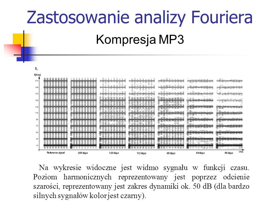 Zastosowanie analizy Fouriera Kompresja MP3 Na wykresie widoczne jest widmo sygnału w funkcji czasu. Poziom harmonicznych reprezentowany jest poprzez
