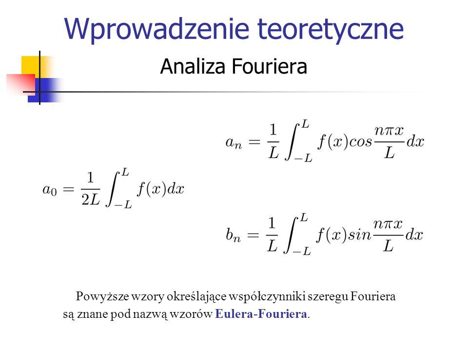 Wprowadzenie teoretyczne Dyskretna transformata Fouriera Przypuśćmy, że mamy N kolejnych wartości zmierzonych w odstępach czasu, tak że Zamiast próbować znaleźć transformatę dla wszystkich wartości f oszacujmy ją jedynie w konkretnych punktach, danych przez: Po przybliżeniu całki otrzymujemy Zastosowane powyżej przekształcenie nosi nazwę dyskretnej transformaty Fouriera