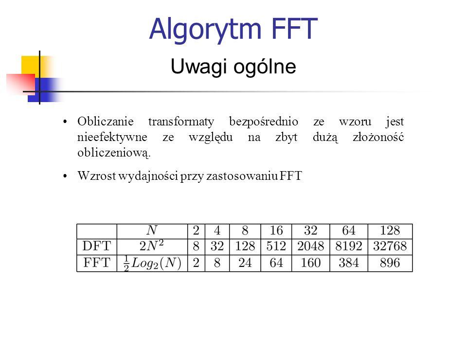 Algorytm FFT Uwagi ogólne Obliczanie transformaty bezpośrednio ze wzoru jest nieefektywne ze względu na zbyt dużą złożoność obliczeniową. Wzrost wydaj