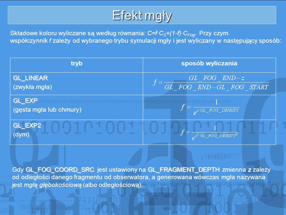 Efekt mgły Składowe koloru wyliczane są według równania: C=f·C S +(1-f)·C Fog. Przy czym współczynnik f zależy od wybranego trybu symulacji mgły i jes