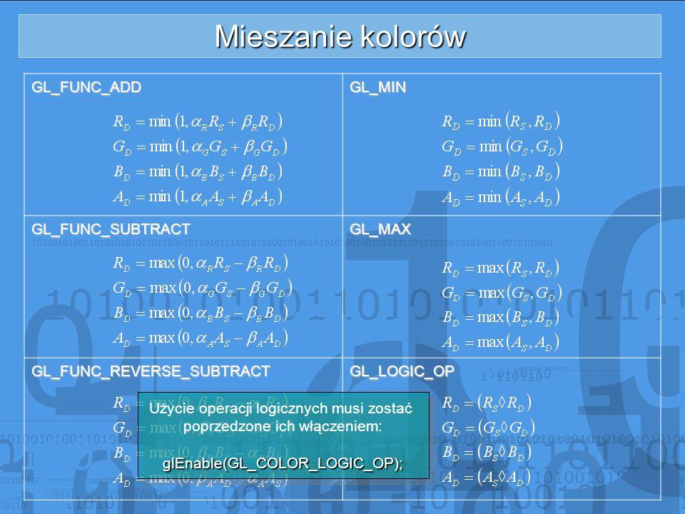 Mieszanie kolorów Wyboru operacji logicznej dokonujemy: void glLogicOp(GLenum opcode); opcodeoperacjaopcodeoperacjaGL_CLEAR0GL_ORSvD GL_SET1GL_NOR~(SVD) GL_COPYSGL_XORSxD GL_COPY_INVERTED~SGL_EQUIV~(SxD) GL_NOOPDGL_AND_REVERSES^(~D) GL_INVERT~DGL_AND_INVERTED(~S)^D GL_ANDS^DGL_OR_REVERSESv(~D) GL_NAND~(S^D)GL_OR_INVERTED(~S)vD S - oznaczają składowe koloru źródłowego, a D - składowe koloru docelowego