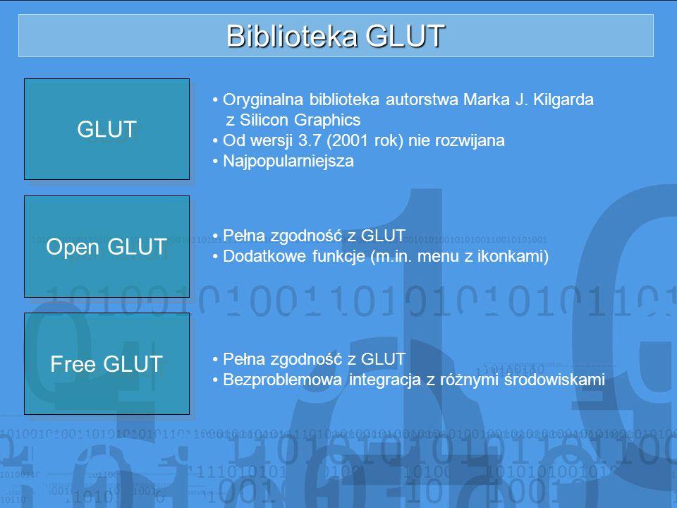 Biblioteka GLUT GLUT Open GLUT Free GLUT Oryginalna biblioteka autorstwa Marka J. Kilgarda z Silicon Graphics Od wersji 3.7 (2001 rok) nie rozwijana N