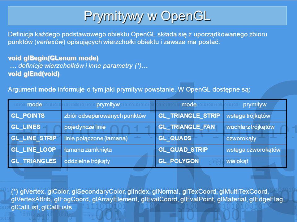 Prymitywy w OpenGL Definicja każdego podstawowego obiektu OpenGL składa się z uporządkowanego zbioru punktów (vertexów) opisujących wierzchołki obiekt