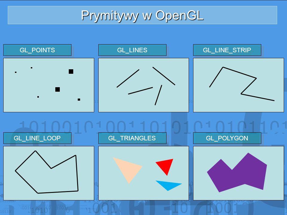 Prymitywy w OpenGL GL_POINTS GL_LINE_STRIP GL_LINES GL_LINE_LOOP GL_POLYGON GL_TRIANGLES
