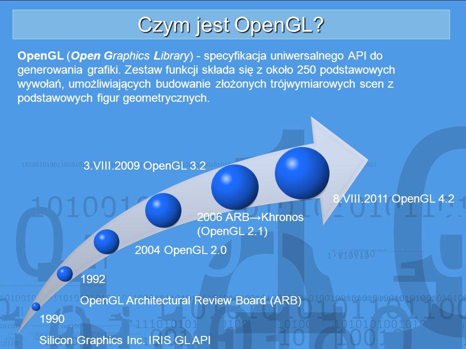Czym jest OpenGL? OpenGL (Open Graphics Library) - specyfikacja uniwersalnego API do generowania grafiki. Zestaw funkcji składa się z około 250 podsta