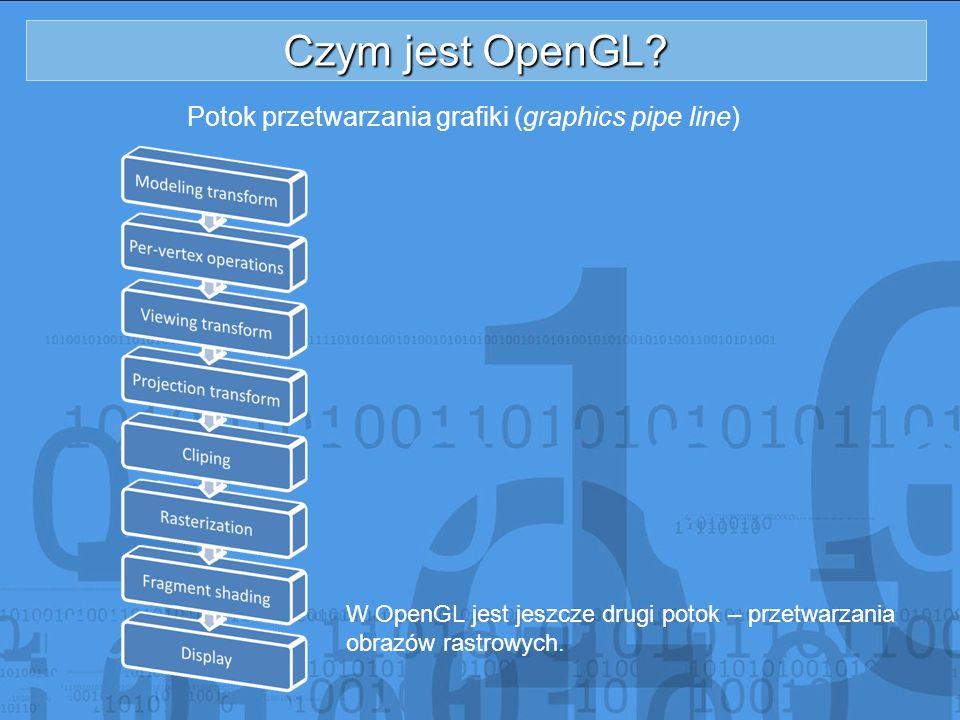 Czym jest OpenGL? Potok przetwarzania grafiki (graphics pipe line) W OpenGL jest jeszcze drugi potok – przetwarzania obrazów rastrowych.