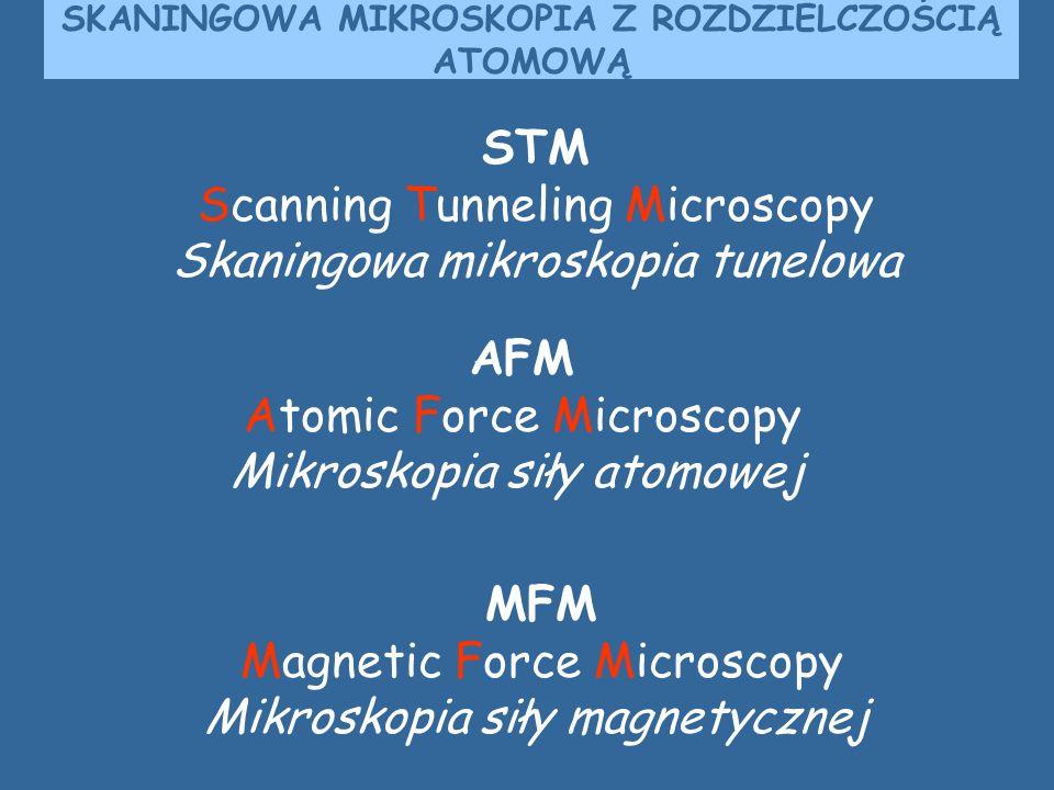STM Scanning Tunneling Microscopy Skaningowa mikroskopia tunelowa AFM Atomic Force Microscopy Mikroskopia siły atomowej MFM Magnetic Force Microscopy