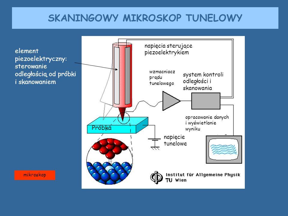 SKANINGOWY MIKROSKOP TUNELOWY napięcie tunelowe system kontroli odległości i skanowania opracowanie danych i wyświetlanie wyniku napięcia sterujące pi