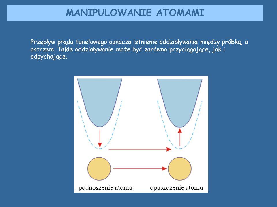 podnoszenie atomu opuszczenie atomu MANIPULOWANIE ATOMAMI Przepływ prądu tunelowego oznacza istnienie oddziaływania między próbką, a ostrzem. Takie od
