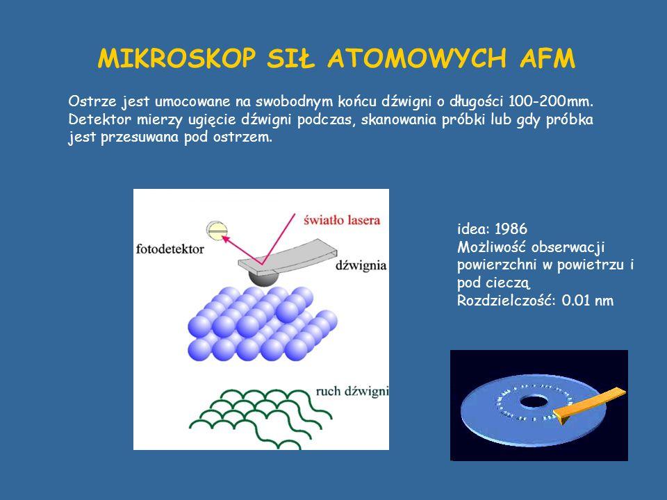 MIKROSKOP SIŁ ATOMOWYCH AFM idea: 1986 Możliwość obserwacji powierzchni w powietrzu i pod cieczą Rozdzielczość: 0.01 nm Ostrze jest umocowane na swobo