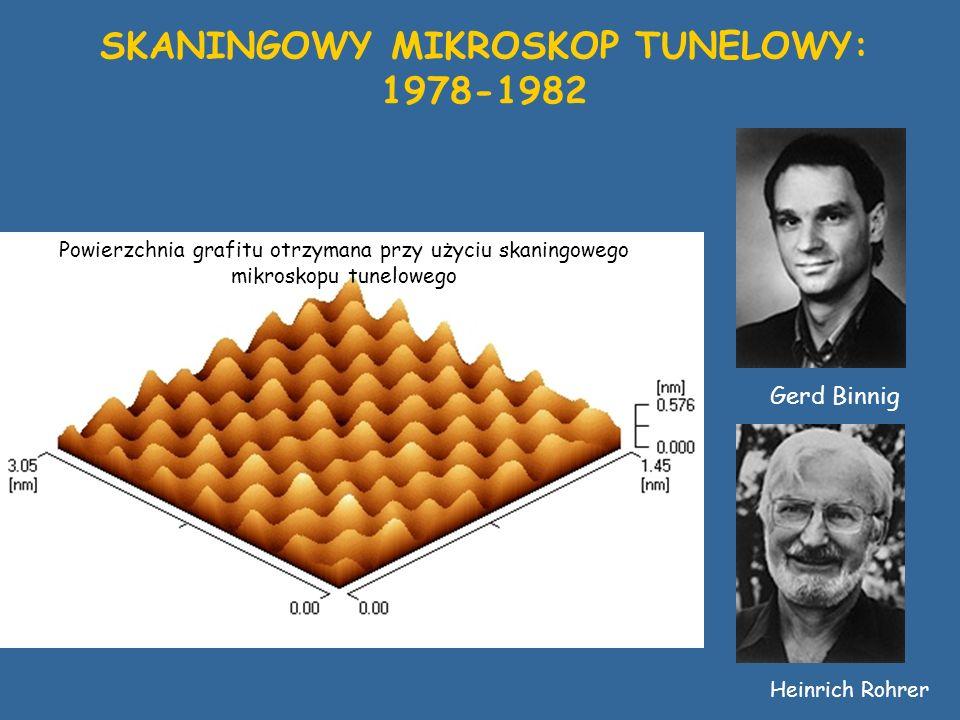 Powierzchnia grafitu otrzymana przy użyciu skaningowego mikroskopu tunelowego SKANINGOWY MIKROSKOP TUNELOWY: 1978-1982 Gerd Binnig Heinrich Rohrer