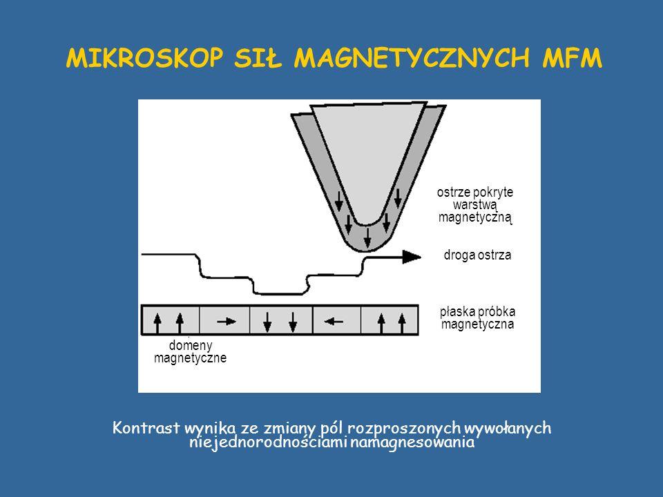 MIKROSKOP SIŁ MAGNETYCZNYCH MFM Kontrast wynika ze zmiany pól rozproszonych wywołanych niejednorodnościami namagnesowania domeny magnetyczne płaska pr