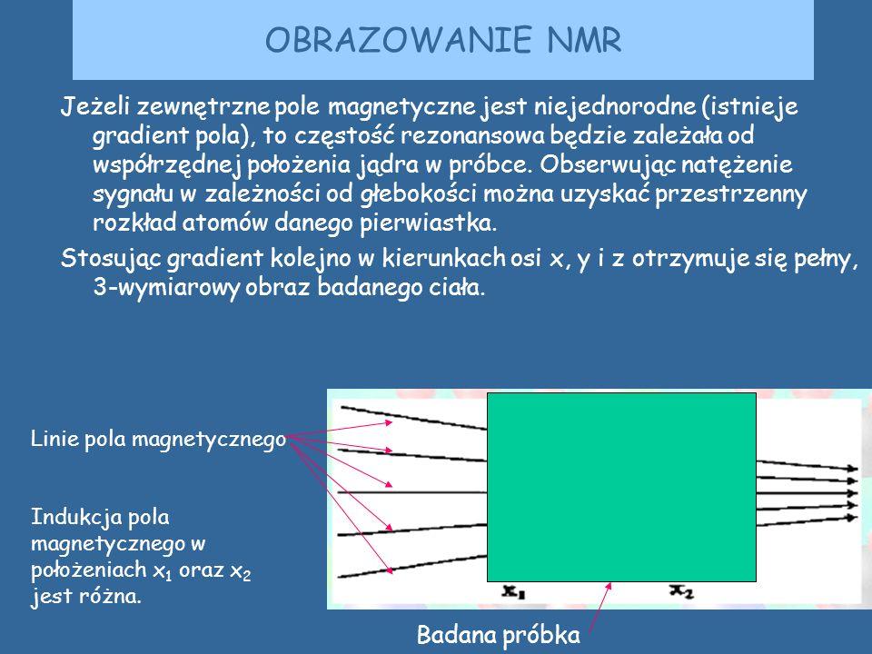 OBRAZOWANIE NMR Jeżeli zewnętrzne pole magnetyczne jest niejednorodne (istnieje gradient pola), to częstość rezonansowa będzie zależała od współrzędne