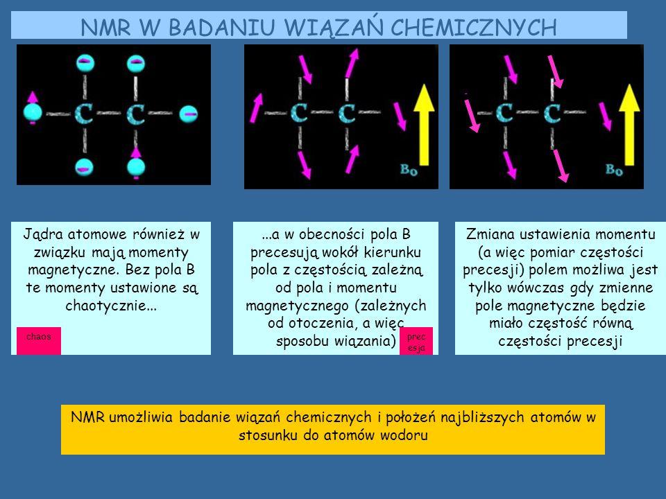 NMR W BADANIU WIĄZAŃ CHEMICZNYCH Jądra atomowe również w związku mają momenty magnetyczne. Bez pola B te momenty ustawione są chaotycznie......a w obe
