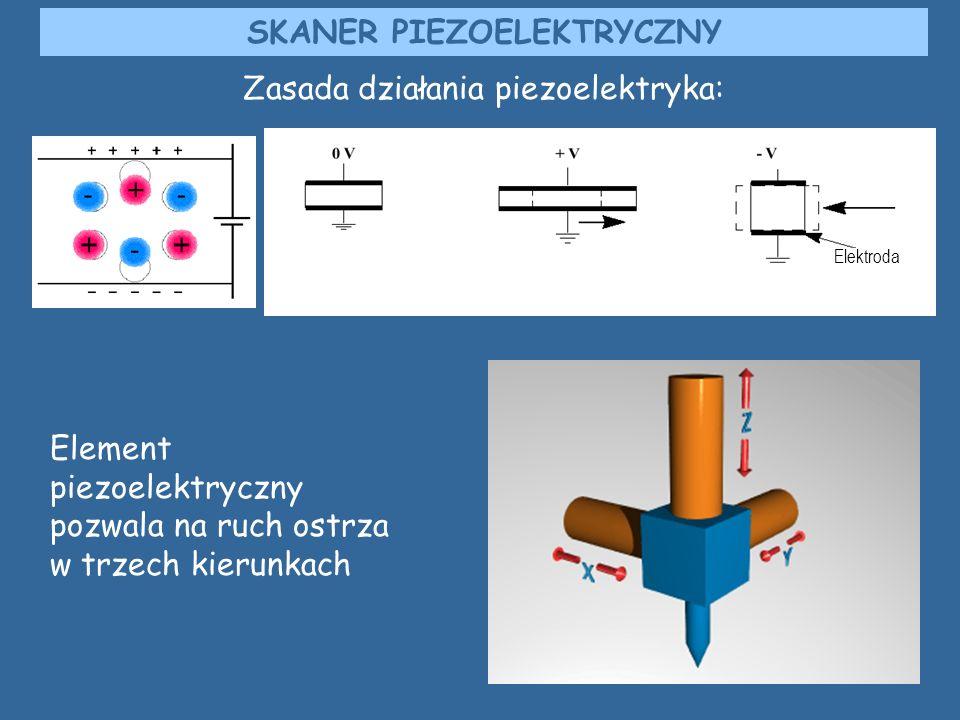 Elektroda SKANER PIEZOELEKTRYCZNY Element piezoelektryczny pozwala na ruch ostrza w trzech kierunkach Zasada działania piezoelektryka: