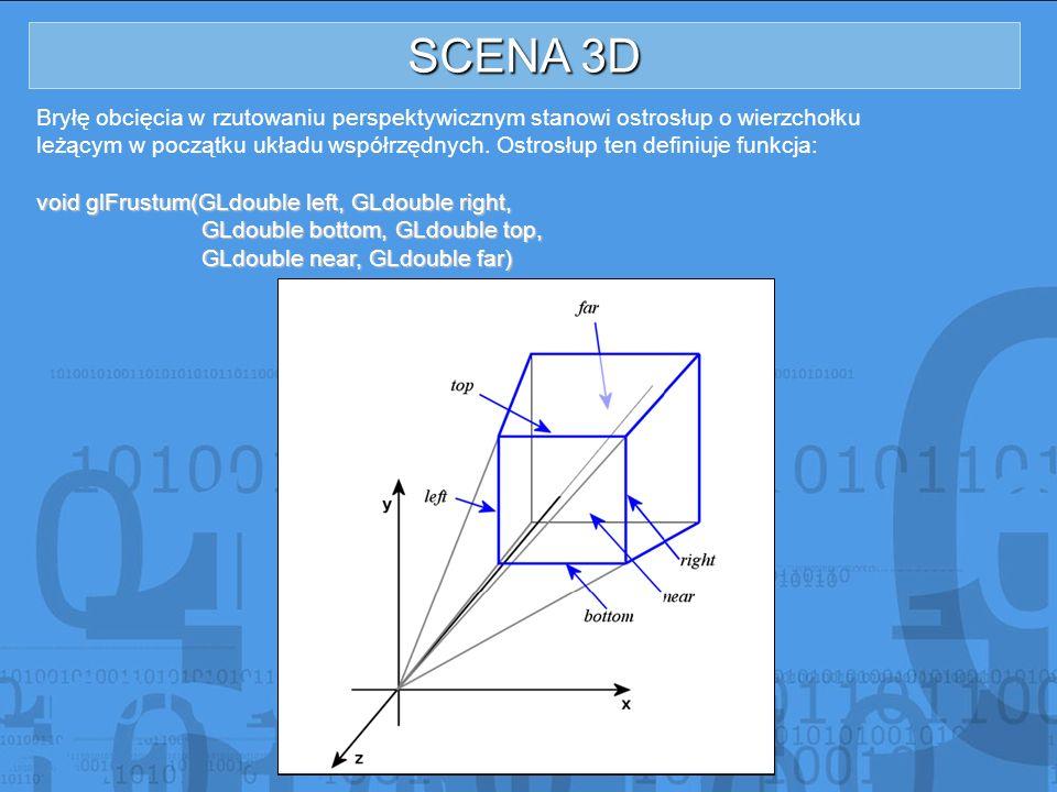SCENA 3D Bryłę obcięcia w rzutowaniu perspektywicznym stanowi ostrosłup o wierzchołku leżącym w początku układu współrzędnych. Ostrosłup ten definiuje