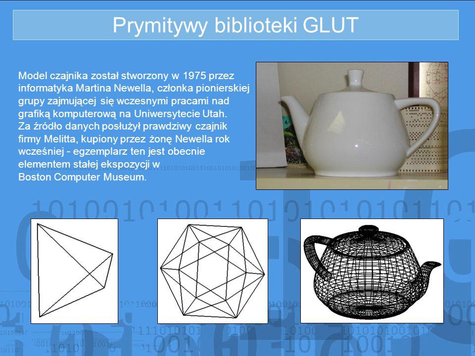 Prymitywy biblioteki GLUT Model czajnika został stworzony w 1975 przez informatyka Martina Newella, członka pionierskiej grupy zajmującej się wczesnym