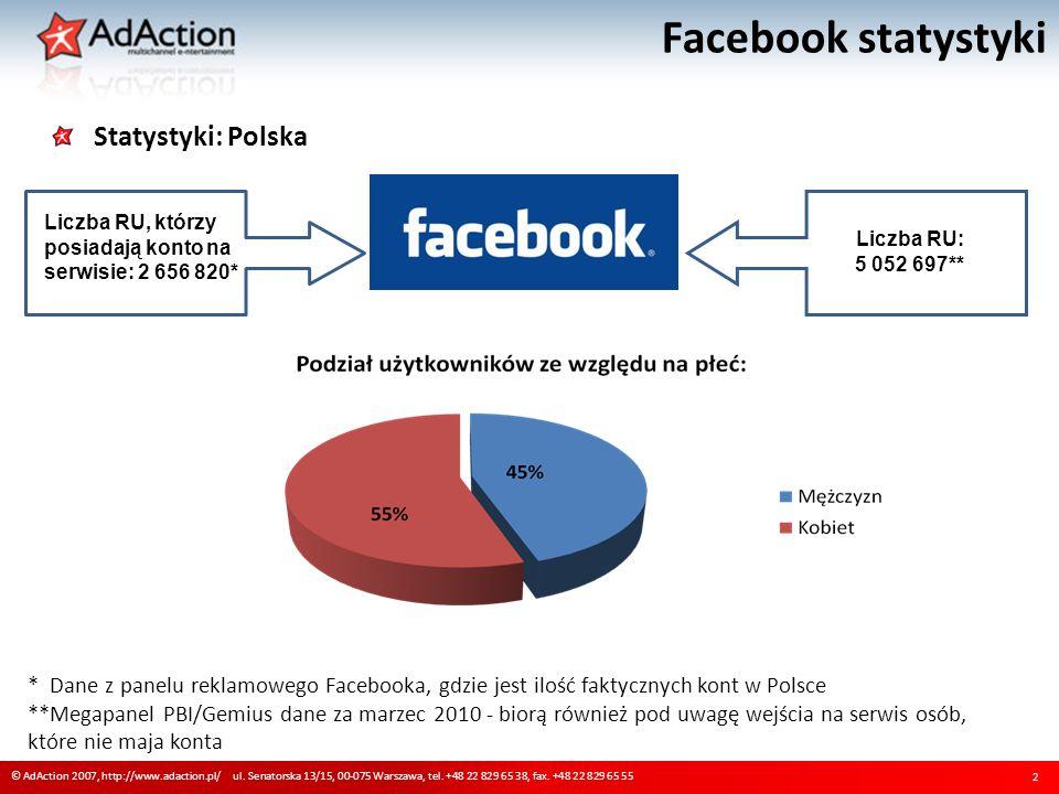 Statystyki: Polska Facebook statystyki 2 © AdAction 2007, http://www.adaction.pl/ ul. Senatorska 13/15, 00-075 Warszawa, tel. +48 22 829 65 38, fax. +