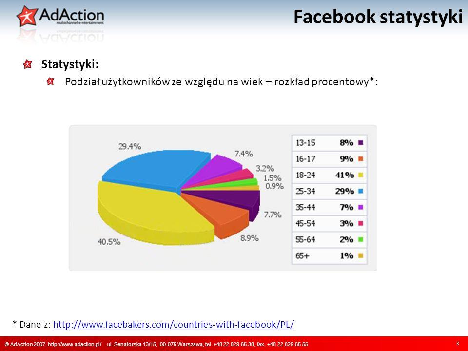 Facebook statystyki 3 © AdAction 2007, http://www.adaction.pl/ ul. Senatorska 13/15, 00-075 Warszawa, tel. +48 22 829 65 38, fax. +48 22 829 65 55 Sta