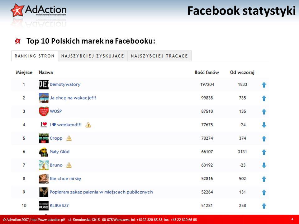 Facebook statystyki 4 © AdAction 2007, http://www.adaction.pl/ ul. Senatorska 13/15, 00-075 Warszawa, tel. +48 22 829 65 38, fax. +48 22 829 65 55 Top
