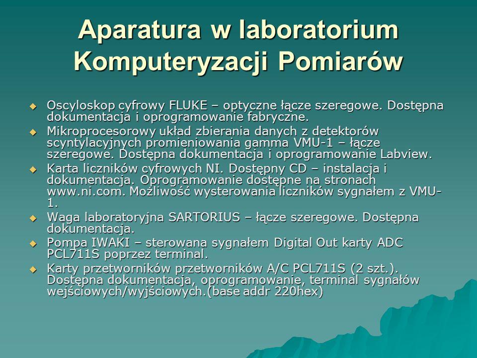 Przykłady projektów Zbieranie danych z 4 detektorów promieniowania gamma, wyświetlanie wyników, wysyłanie danych na stronę www, zapis do pliku.