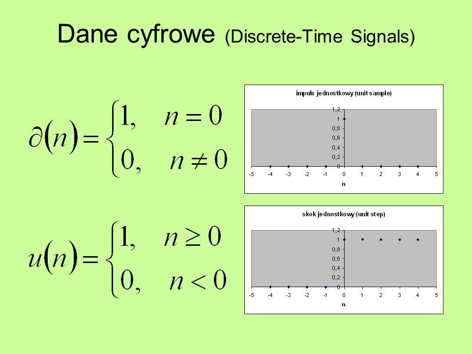 Równania różnicowe (Difference Equations) LTI system