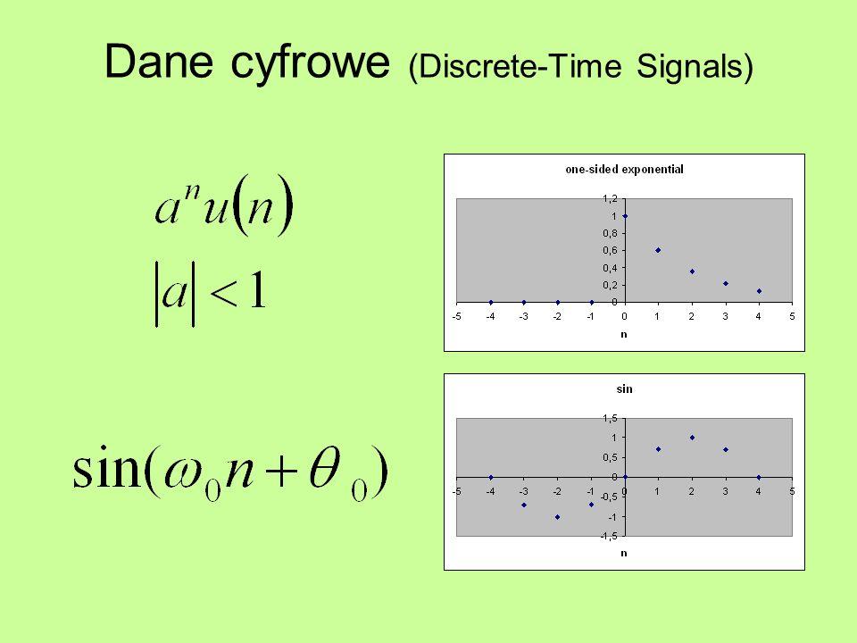 Nieskończone (infinite length) Okresowe (periodic) Rzeczywiste, zespolone (real, complex) Deterministyczne, losowe (random) Parzyste, nieparzyste