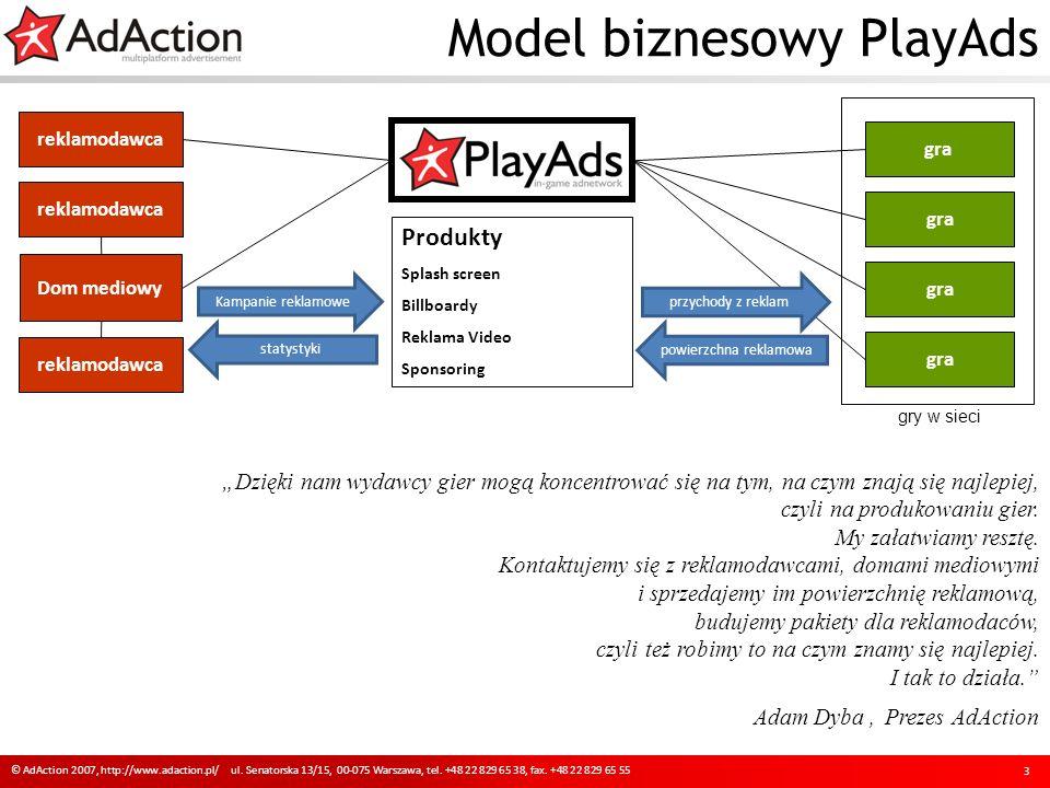 Model biznesowy PlayAds 3 © AdAction 2007, http://www.adaction.pl/ ul. Senatorska 13/15, 00-075 Warszawa, tel. +48 22 829 65 38, fax. +48 22 829 65 55