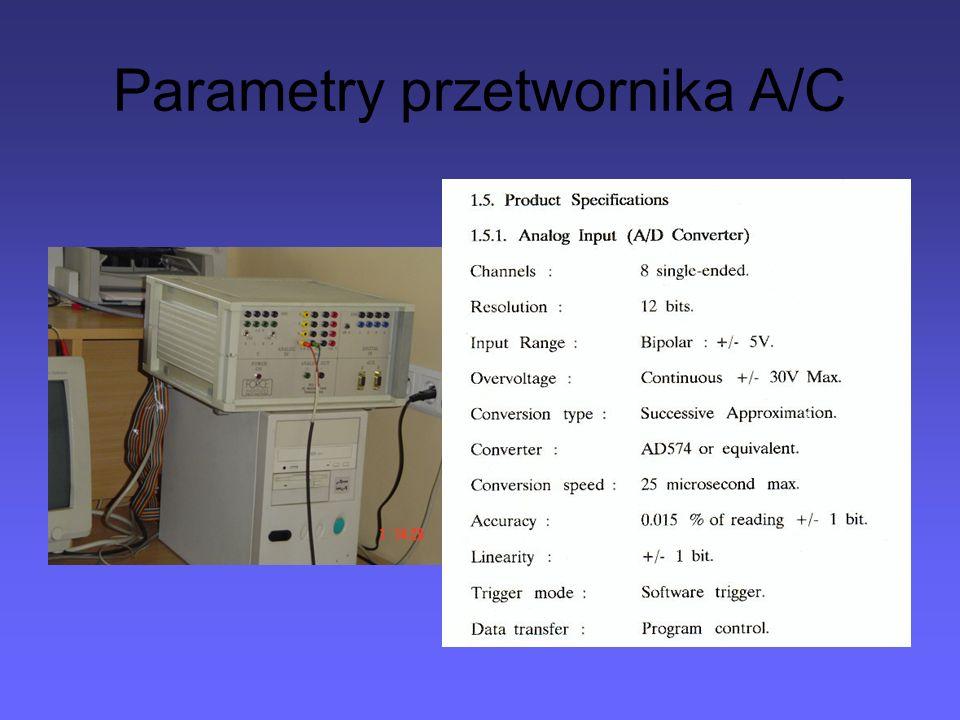 Parametry przetwornika A/C