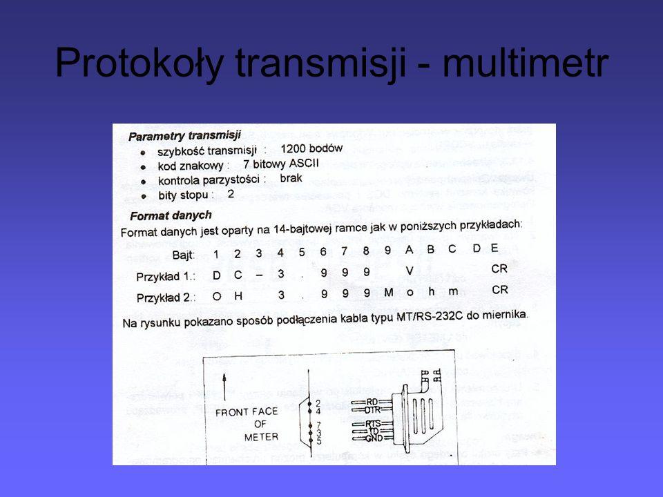 Protokoły transmisji - multimetr