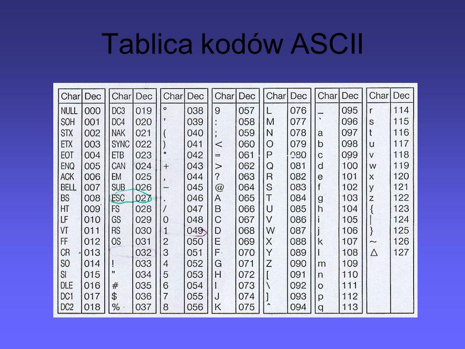 Tablica kodów ASCII