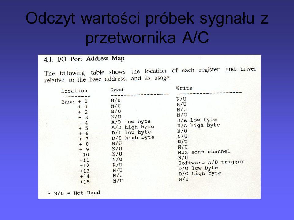 Odczyt wartości próbek sygnału z przetwornika A/C