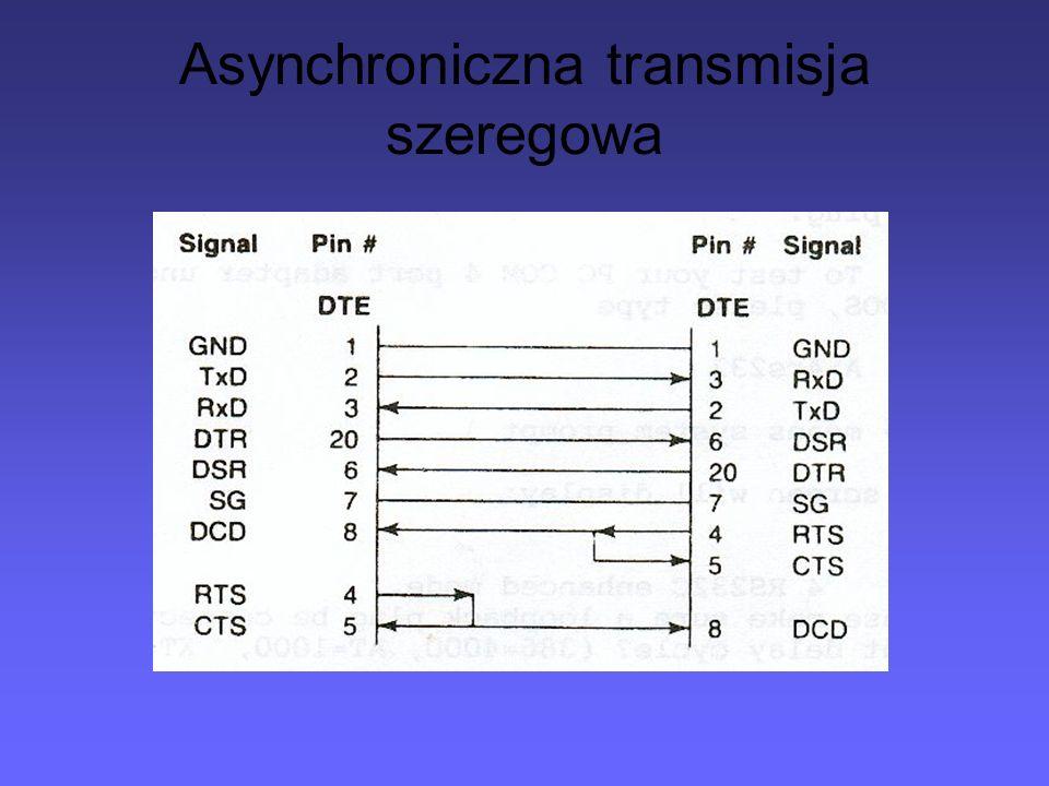 Asynchroniczna transmisja szeregowa